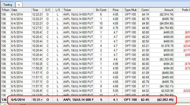 Aapl options stock split