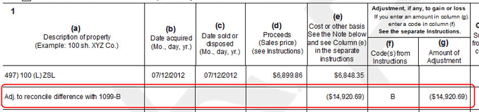 Form 8949 adjustments to gain or loss e. B.
