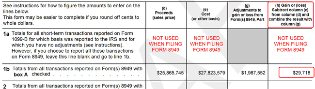 Stock options form 8949