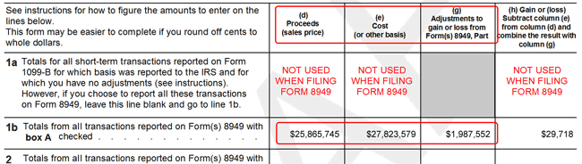 Topic:Entering Form 8949 Totals Into TaxACT®