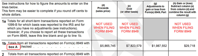 Entering Form 8949 Totals Into TurboTax® – TradeLog on example of irs form 709 completed, example of filled out schedule c form, example of completed schedule d,