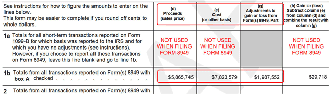 example of irs form 709 completed, example of filled out schedule c form, example of completed schedule d, on example of completed form 8949